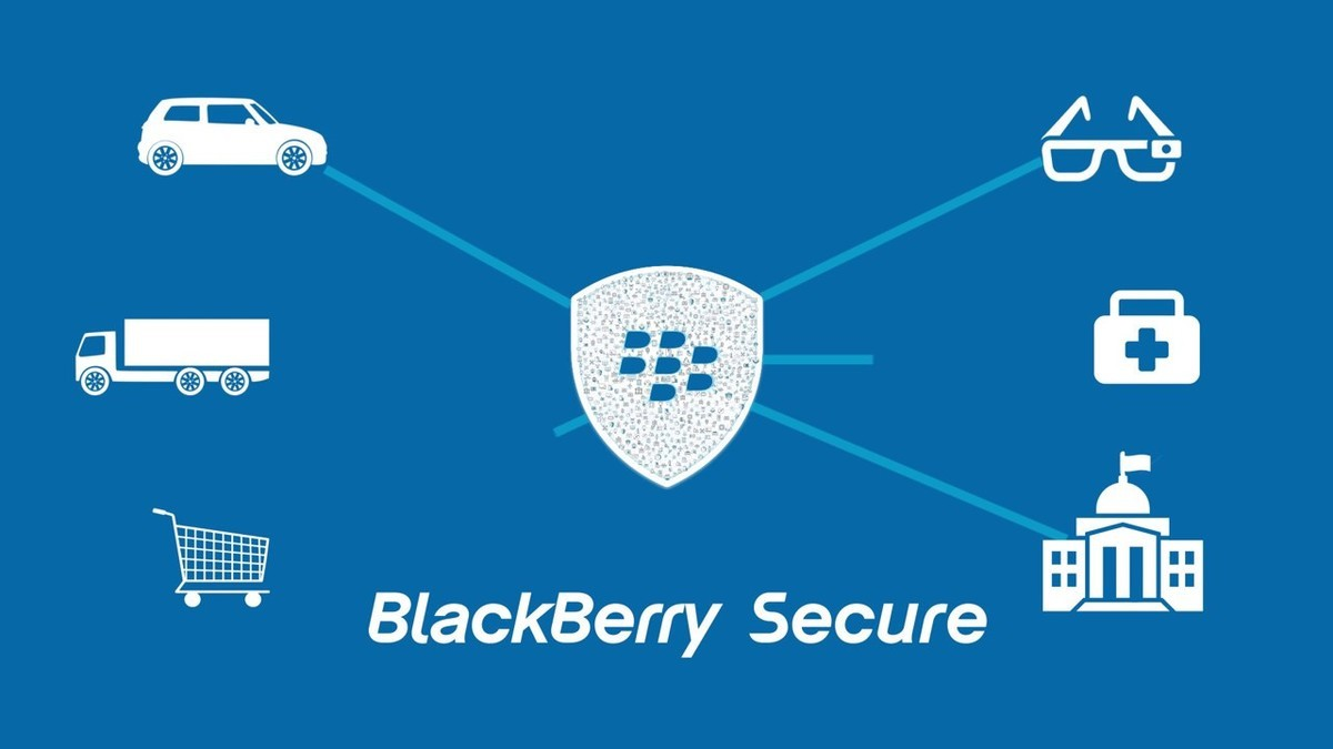 BlackBerry Furthers its Leadership in Securing the Enterprise of Things